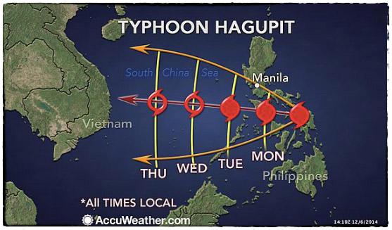 Hagupit tyfoon prognose 061214